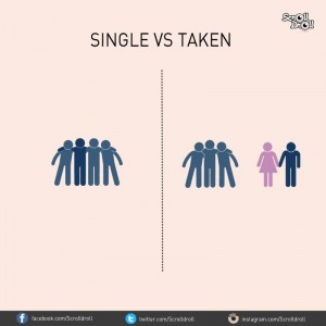 single v taken friends